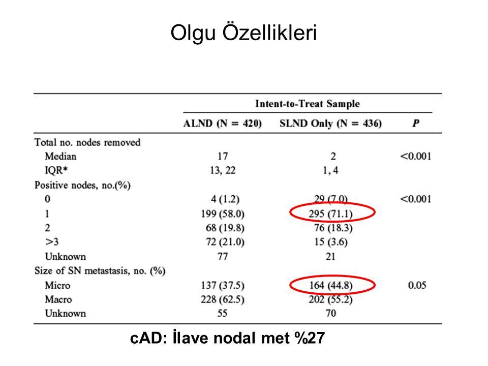 Olgu Özellikleri cAD: İlave nodal met %27
