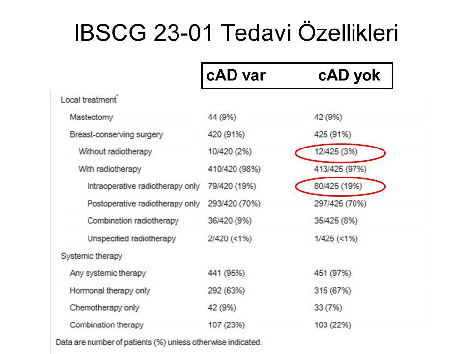 IBSCG 23-01 Tedavi Özellikleri cAD var cAD yok