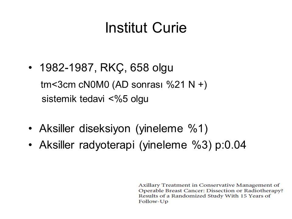 Institut Curie 1982-1987, RKÇ, 658 olgu tm<3cm cN0M0 (AD sonrası %21 N +) sistemik tedavi <%5 olgu Aksiller diseksiyon (yineleme %1) Aksiller radyoterapi (yineleme %3) p:0.04