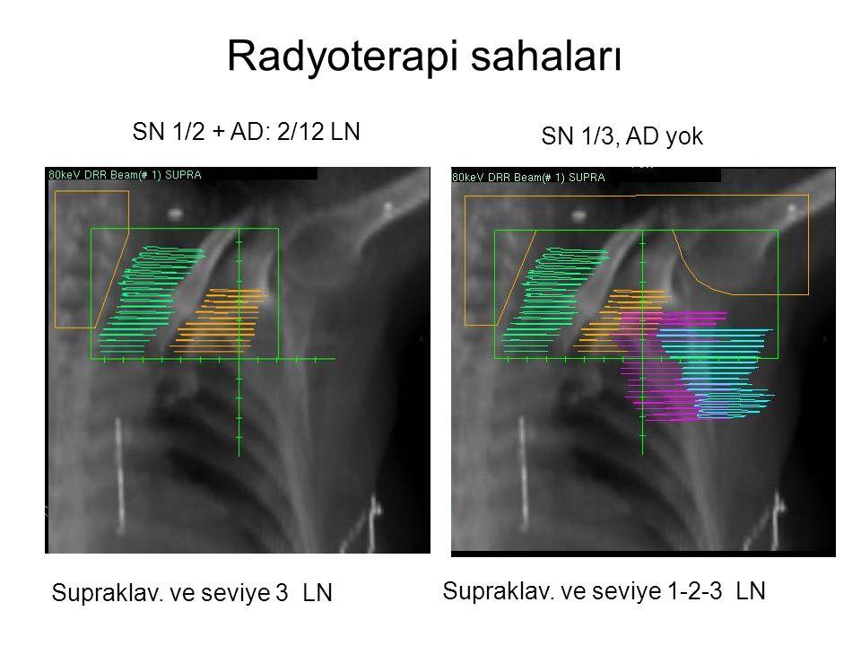 Radyoterapi sahaları SN 1/2 + AD: 2/12 LN SN 1/3, AD yok Supraklav.