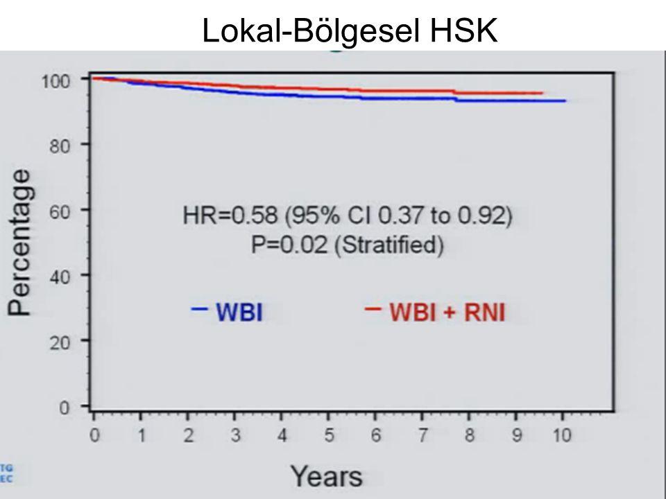 Lokal-Bölgesel HSK