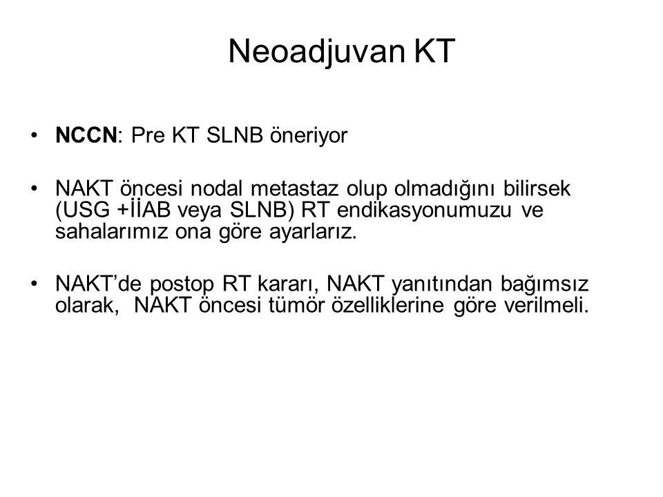 Neoadjuvan KT NCCN: Pre KT SLNB öneriyor NAKT öncesi nodal metastaz olup olmadığını bilirsek (USG +İİAB veya SLNB) RT endikasyonumuzu ve sahalarımız ona göre ayarlarız.