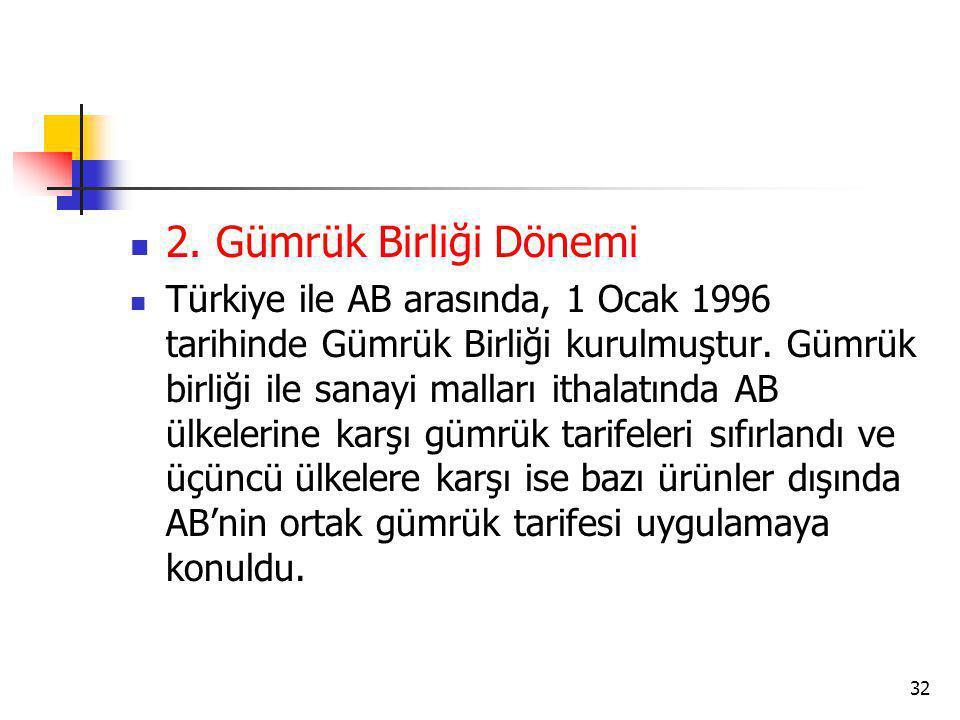 2. Gümrük Birliği Dönemi Türkiye ile AB arasında, 1 Ocak 1996 tarihinde Gümrük Birliği kurulmuştur.