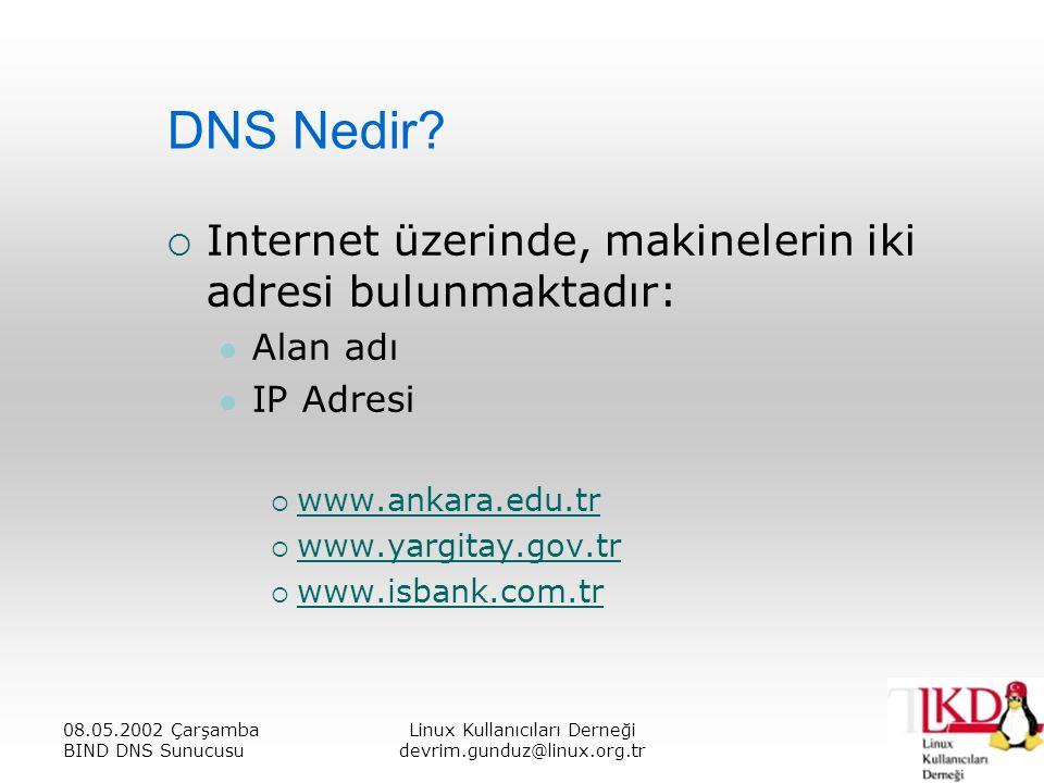 08.05.2002 Çarşamba BIND DNS Sunucusu Linux Kullanıcıları Derneği devrim.gunduz@linux.org.tr Zone dosyaları – named.oper.rev  named.oper dosyasındaki sunucuların IP adreslerini, makine isimlerine çevirir.