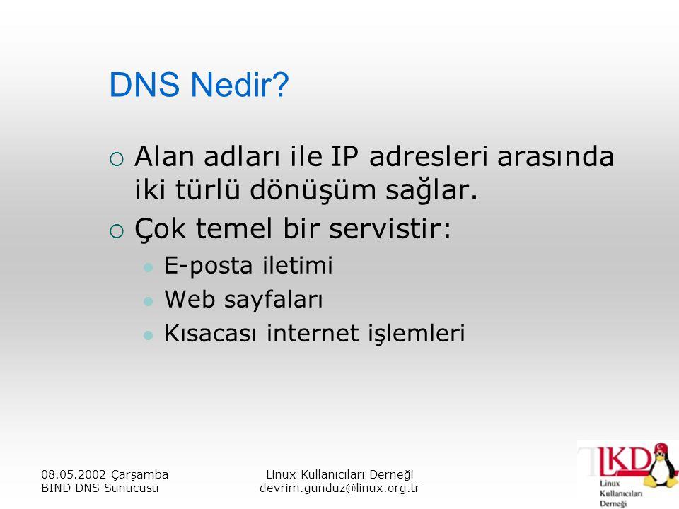 08.05.2002 Çarşamba BIND DNS Sunucusu Linux Kullanıcıları Derneği devrim.gunduz@linux.org.tr DNS ve BIND'ın geçmişi  1984 -RFC 920  RFC 882 ve 883  RFC 1034 ve 1035 oluşturmuştur.