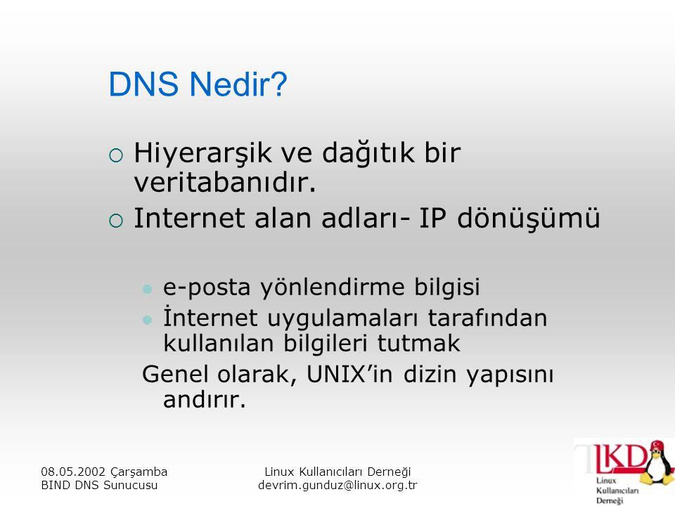 08.05.2002 Çarşamba BIND DNS Sunucusu Linux Kullanıcıları Derneği devrim.gunduz@linux.org.tr DNS Temelleri  zone  node  name server  Resource Records (RR)