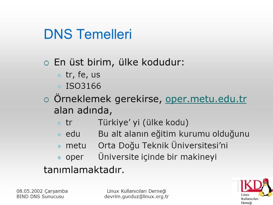 08.05.2002 Çarşamba BIND DNS Sunucusu Linux Kullanıcıları Derneği devrim.gunduz@linux.org.tr Zone dosyaları – named.oper  named.oper ; oper.metu.edu.tr DNS ; $ORIGIN oper.metu.edu.tr.