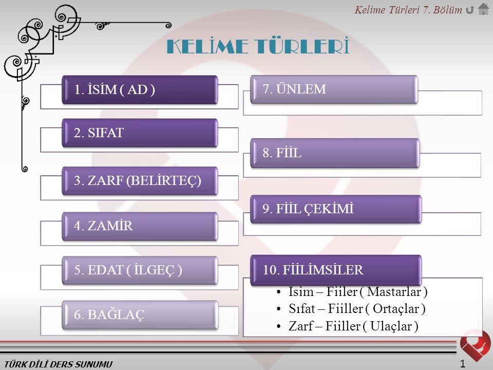 TÜRK DİLİ DERS SUNUMU Kelime Türleri 7. Bölüm 1 1. İSİM ( AD ) 2. SIFAT 3. ZARF (BELİRTEÇ) 4. ZAMİR 5. EDAT ( İLGEÇ ) 6. BAĞLAÇ 7. ÜNLEM 8. FİİL 9. Fİ