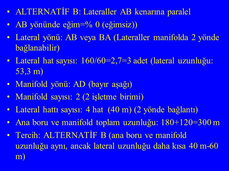 ALTERNATİF B: Lateraller AB kenarına paralel AB yönünde eğim=% 0 (eğimsiz)) Lateral yönü: AB veya BA (Lateraller manifolda 2 yönde bağlanabilir) Later