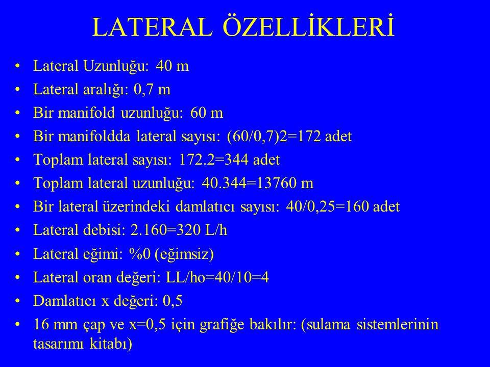 LATERAL ÖZELLİKLERİ Lateral Uzunluğu: 40 m Lateral aralığı: 0,7 m Bir manifold uzunluğu: 60 m Bir manifoldda lateral sayısı: (60/0,7)2=172 adet Toplam