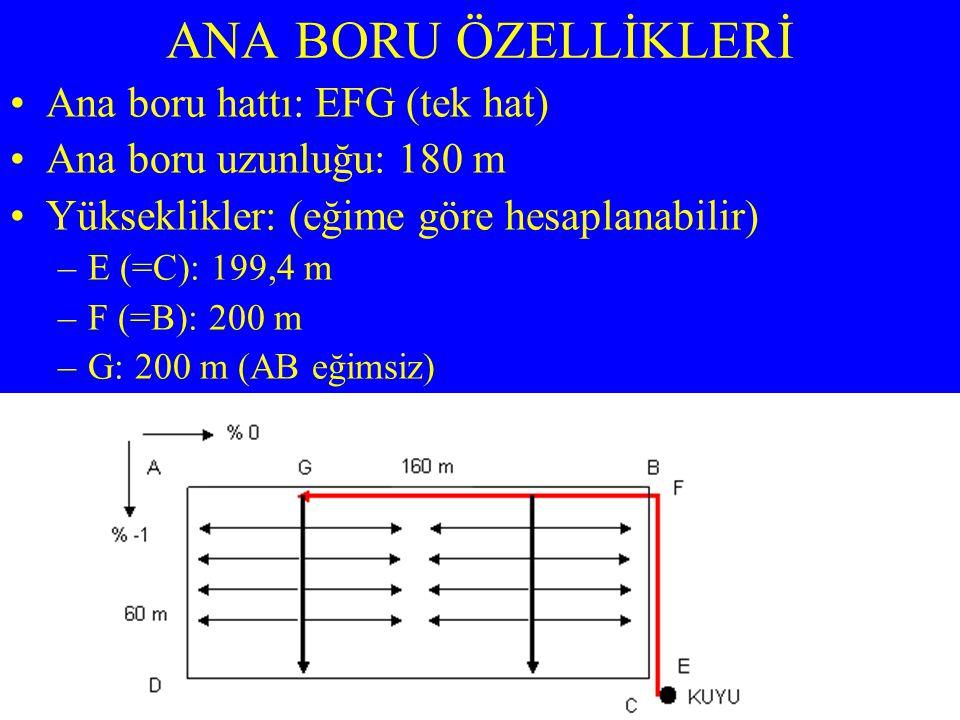 ANA BORU ÖZELLİKLERİ Ana boru hattı: EFG (tek hat) Ana boru uzunluğu: 180 m Yükseklikler: (eğime göre hesaplanabilir) –E (=C): 199,4 m –F (=B): 200 m