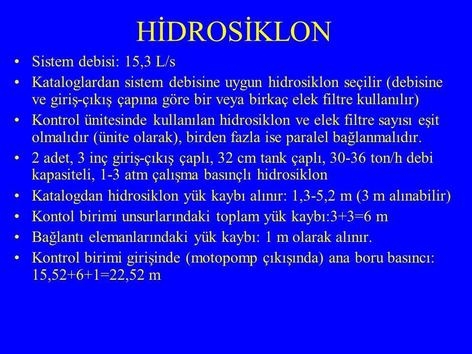 HİDROSİKLON Sistem debisi: 15,3 L/s Kataloglardan sistem debisine uygun hidrosiklon seçilir (debisine ve giriş-çıkış çapına göre bir veya birkaç elek