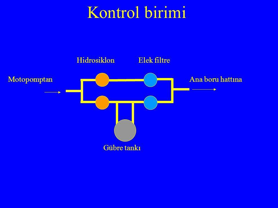Kontrol birimi MotopomptanAna boru hattına Hidrosiklon Gübre tankı Elek filtre
