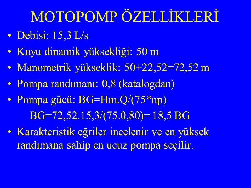 MOTOPOMP ÖZELLİKLERİ Debisi: 15,3 L/s Kuyu dinamik yüksekliği: 50 m Manometrik yükseklik: 50+22,52=72,52 m Pompa randımanı: 0,8 (katalogdan) Pompa güc
