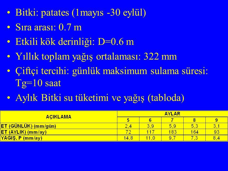 Bitki: patates (1mayıs -30 eylül) Sıra arası: 0.7 m Etkili kök derinliği: D=0.6 m Yıllık toplam yağış ortalaması: 322 mm Çiftçi tercihi: günlük maksim