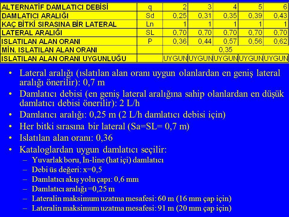 Lateral aralığı (ıslatılan alan oranı uygun olanlardan en geniş lateral aralığı önerilir): 0,7 m Damlatıcı debisi (en geniş lateral aralığına sahip ol