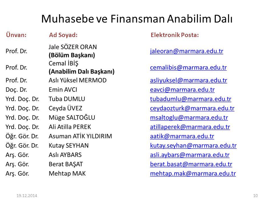 Muhasebe ve Finansman Anabilim Dalı Ünvan:Ad Soyad:Elektronik Posta: 19.12.201410