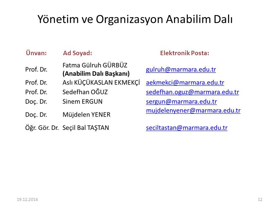 Yönetim ve Organizasyon Anabilim Dalı Ünvan:Ad Soyad:Elektronik Posta: 19.12.201412