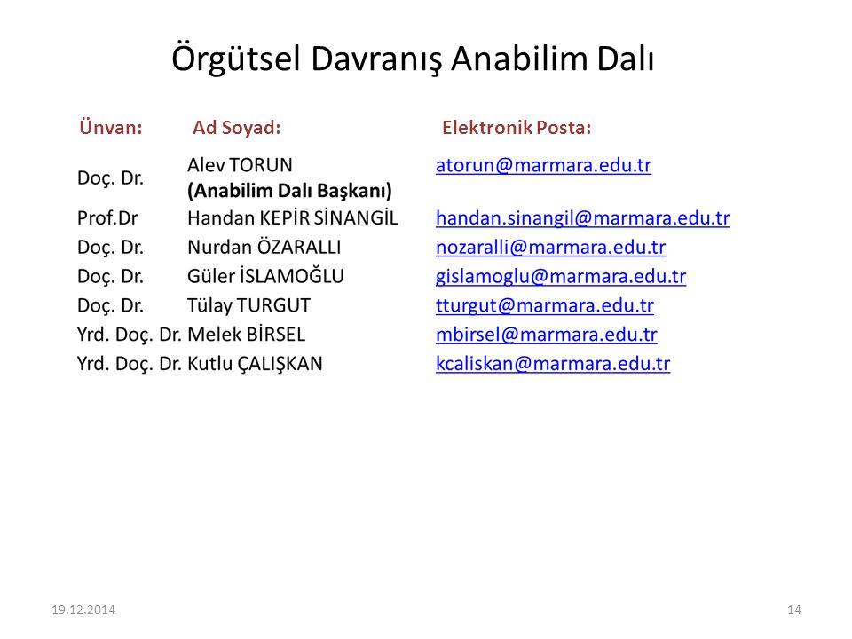 Örgütsel Davranış Anabilim Dalı Ünvan:Ad Soyad:Elektronik Posta: 19.12.201414