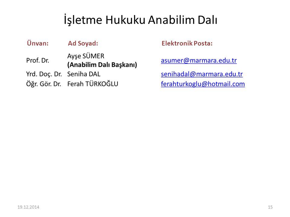İşletme Hukuku Anabilim Dalı Ünvan:Ad Soyad:Elektronik Posta: 19.12.201415