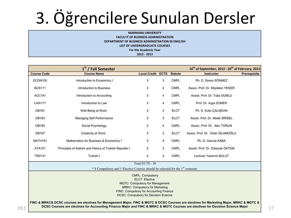 3. Öğrencilere Sunulan Dersler 19.12.201417