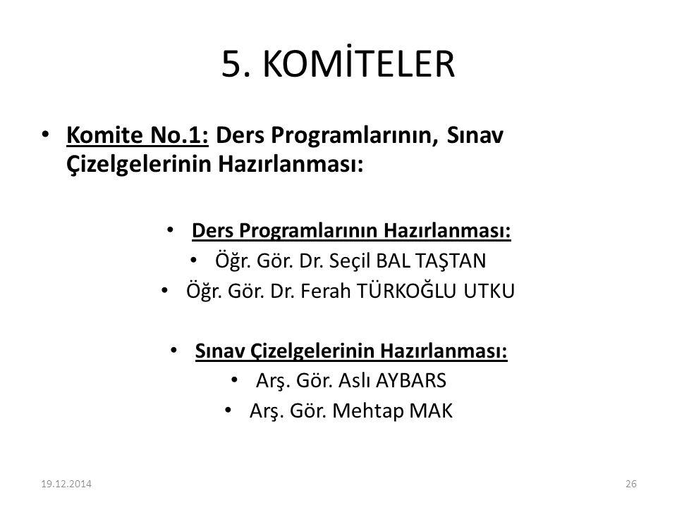 5. KOMİTELER Komite No.1: Ders Programlarının, Sınav Çizelgelerinin Hazırlanması: Ders Programlarının Hazırlanması: Öğr. Gör. Dr. Seçil BAL TAŞTAN Öğr