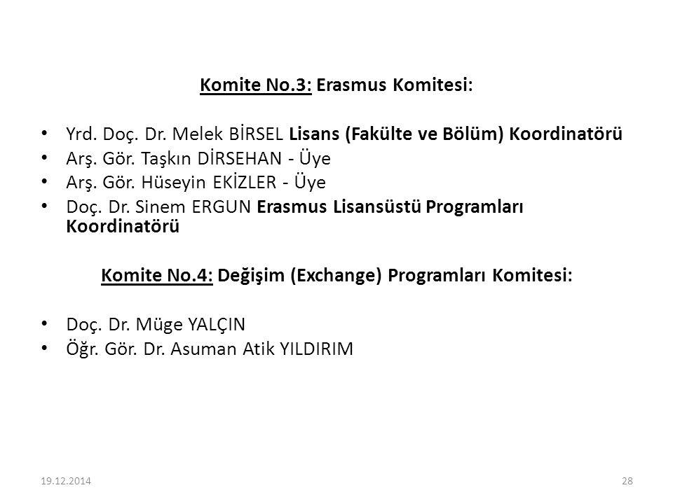 Komite No.3: Erasmus Komitesi: Yrd. Doç. Dr. Melek BİRSEL Lisans (Fakülte ve Bölüm) Koordinatörü Arş. Gör. Taşkın DİRSEHAN - Üye Arş. Gör. Hüseyin EKİ