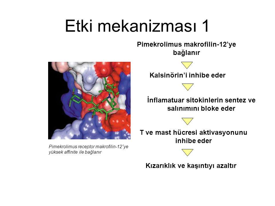 PİMEKROLİMUS Çocuklarda ve erişkinlerde AD tedavisinde topikal olarak kullanılmaktadır. Takrolimus ile arasındaki fark etkisinin biraz daha zayıf anca