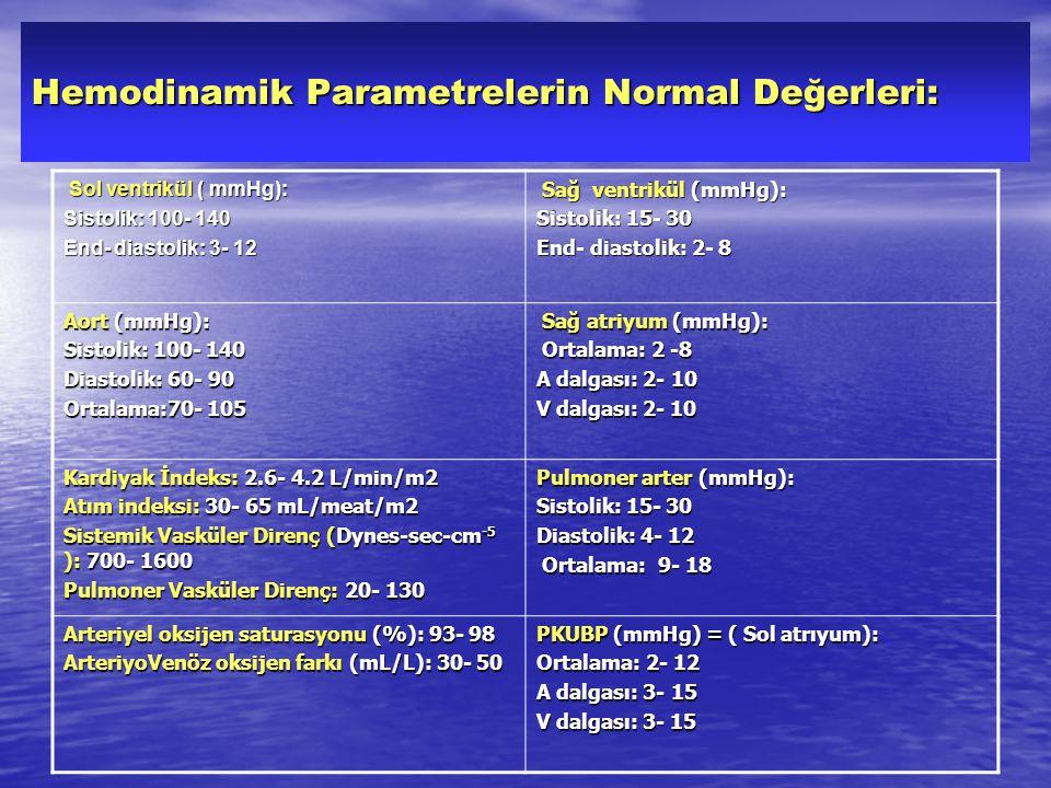 Hemodinamik Parametrelerin Normal Değerleri: Sol ventrikül ( mmHg): Sol ventrikül ( mmHg): Sistolik: 100- 140 End- diastolik: 3- 12 Sağ ventrikül (mmHg): Sağ ventrikül (mmHg): Sistolik: 15- 30 End- diastolik: 2- 8 Aort (mmHg): Sistolik: 100- 140 Diastolik: 60- 90 Ortalama:70- 105 Sağ atriyum (mmHg): Sağ atriyum (mmHg): Ortalama: 2 -8 Ortalama: 2 -8 A dalgası: 2- 10 V dalgası: 2- 10 Kardiyak İndeks: 2.6- 4.2 L/min/m2 Atım indeksi: 30- 65 mL/meat/m2 Sistemik Vasküler Direnç (Dynes-sec-cm -5 ): 700- 1600 Pulmoner Vasküler Direnç: 20- 130 Pulmoner arter (mmHg): Sistolik: 15- 30 Diastolik: 4- 12 Ortalama: 9- 18 Ortalama: 9- 18 Arteriyel oksijen saturasyonu (%): 93- 98 ArteriyoVenöz oksijen farkı (mL/L): 30- 50 PKUBP (mmHg) = ( Sol atrıyum): Ortalama: 2- 12 A dalgası: 3- 15 V dalgası: 3- 15