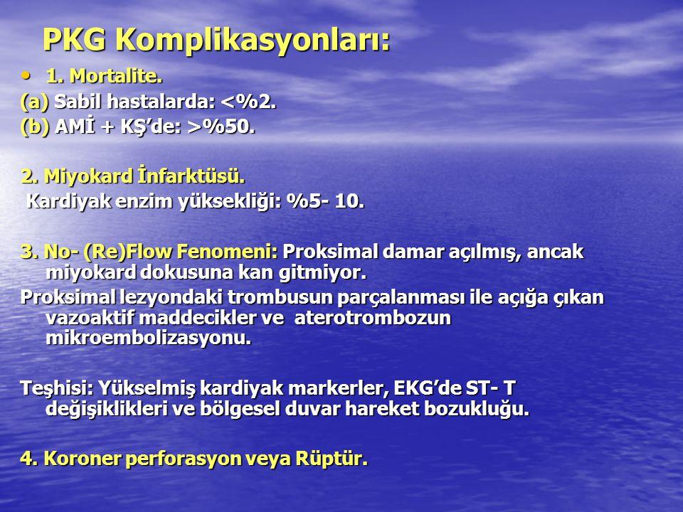 PKG Komplikasyonları: 1. Mortalite. 1. Mortalite.