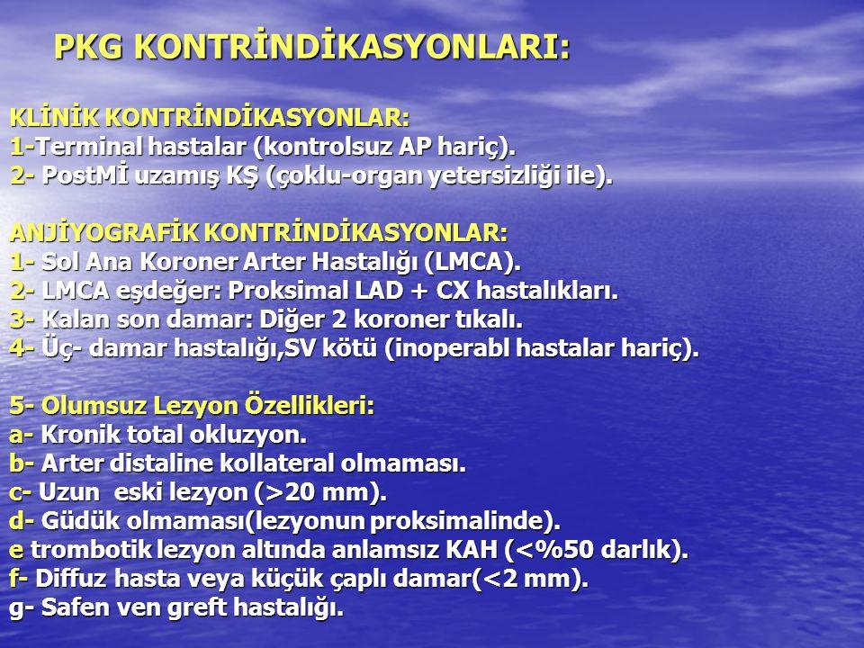 PKG KONTRİNDİKASYONLARI: KLİNİK KONTRİNDİKASYONLAR: 1-Terminal hastalar (kontrolsuz AP hariç). 2- PostMİ uzamış KŞ (çoklu-organ yetersizliği ile). ANJ