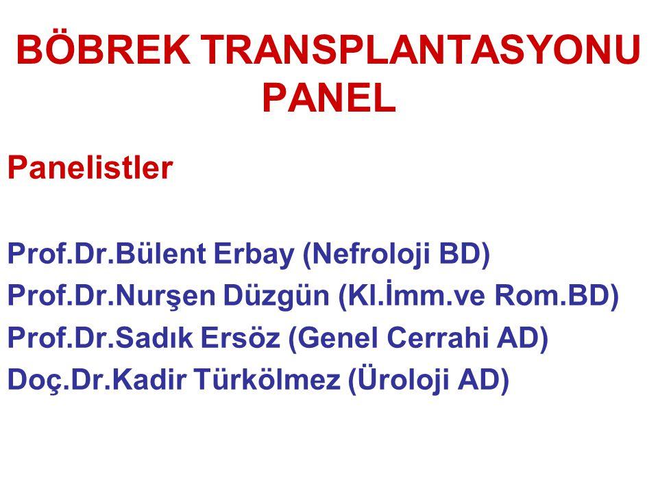 BÖBREK TRANSPLANTASYONU PANEL Panelistler Prof.Dr.Bülent Erbay (Nefroloji BD) Prof.Dr.Nurşen Düzgün (Kl.İmm.ve Rom.BD) Prof.Dr.Sadık Ersöz (Genel Cerr