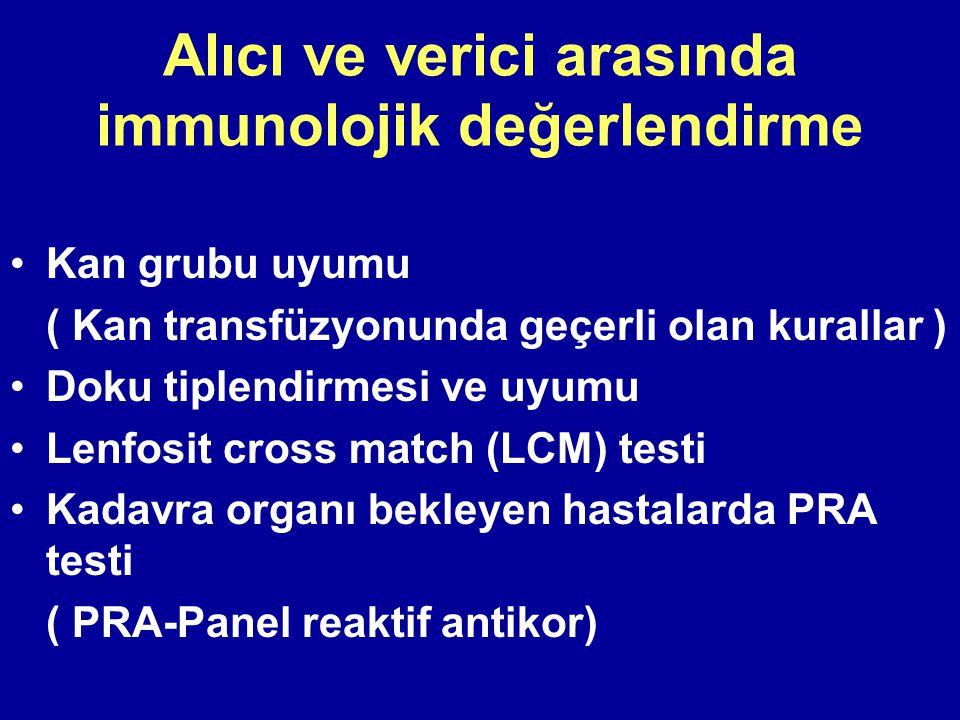 Alıcı ve verici arasında immunolojik değerlendirme Kan grubu uyumu ( Kan transfüzyonunda geçerli olan kurallar ) Doku tiplendirmesi ve uyumu Lenfosit