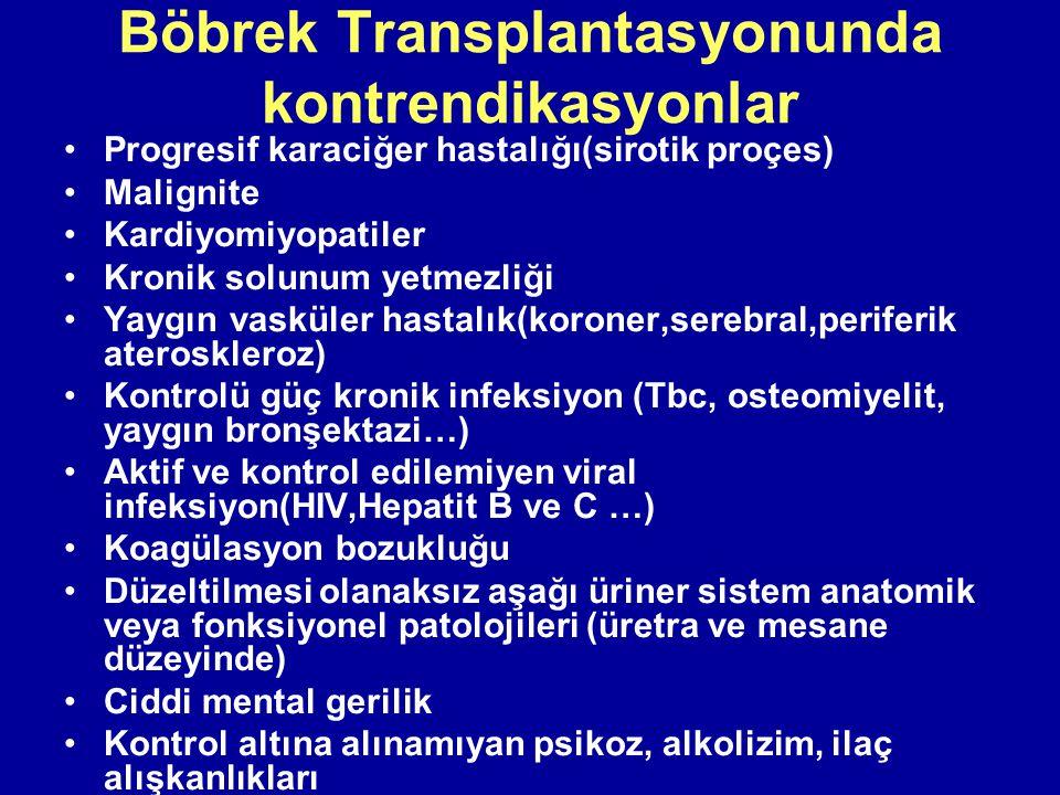 Böbrek Transplantasyonunda kontrendikasyonlar Progresif karaciğer hastalığı(sirotik proçes) Malignite Kardiyomiyopatiler Kronik solunum yetmezliği Yay