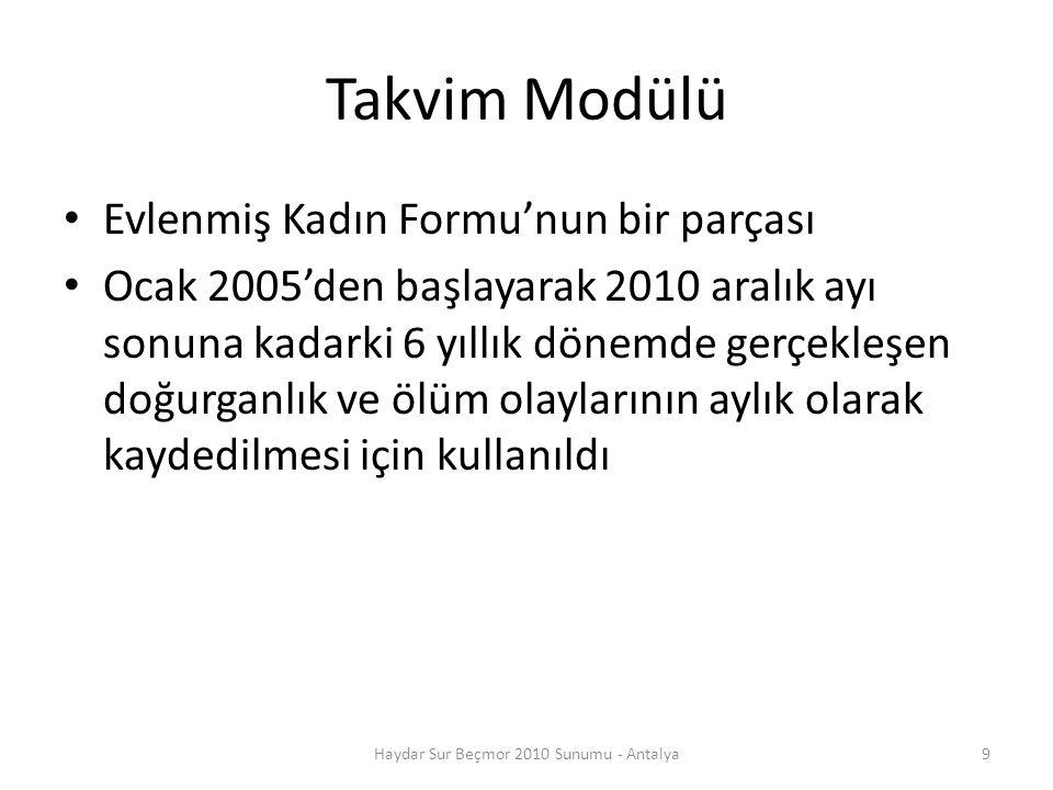 Örneklem Araştırmanın örneklem tasarımı ve büyüklüğü, Türkiye geneli, kentsel ve kırsal alanlar için kanıt verecek hassasiyette Türkiye için TÜİK'in oluşturduğu hane halkı veri tabanından çok aşamalı küme örnekleme (multistage cluster sampling) yöntemi ile Nüfusu on bin kişiden daha az olan yerleşim birimleri kırsal, on bin ve üzeri nüfuslu yerler kentsel yerleşim yeri olarak tanımlandı 10Haydar Sur Beçmor 2010 Sunumu - Antalya