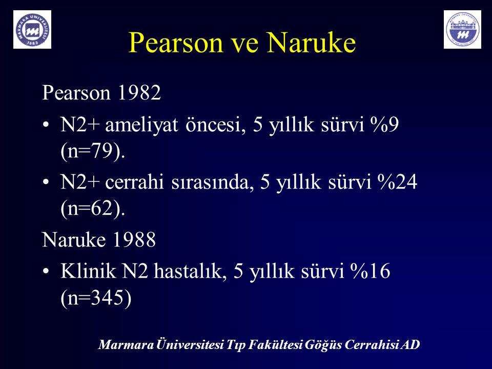 Marmara Üniversitesi Tıp Fakültesi Göğüs Cerrahisi AD Pearson ve Naruke Pearson 1982 N2+ ameliyat öncesi, 5 yıllık sürvi %9 (n=79). N2+ cerrahi sırası