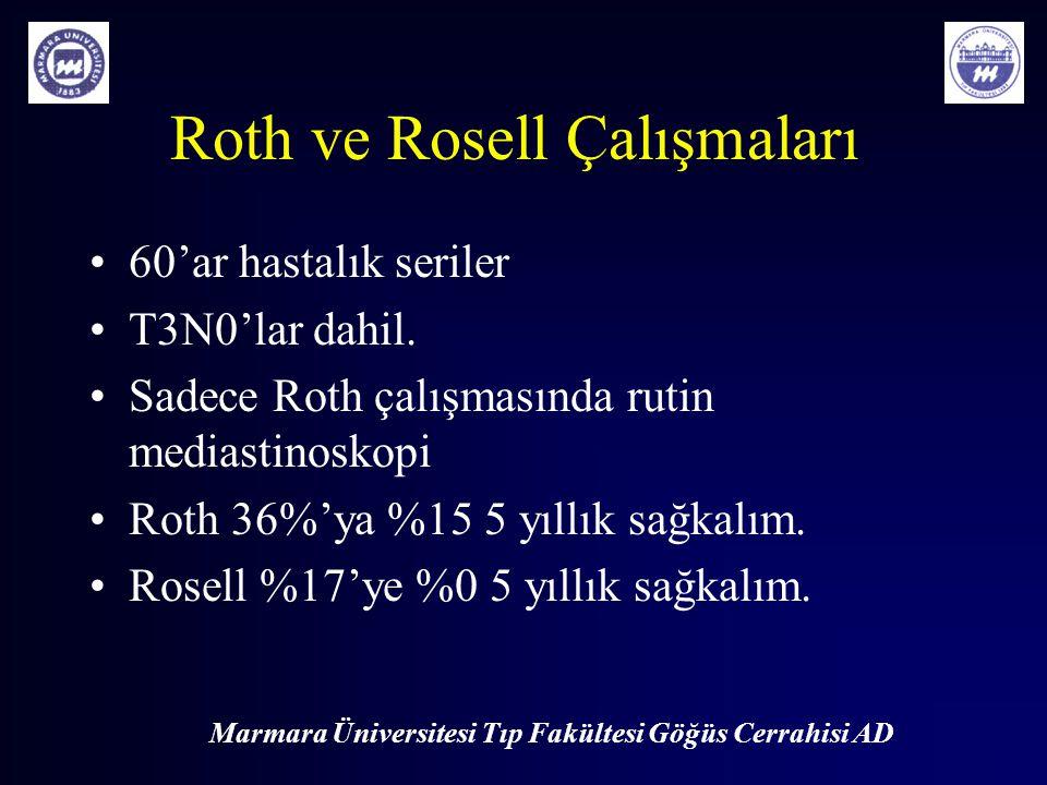 Marmara Üniversitesi Tıp Fakültesi Göğüs Cerrahisi AD Roth ve Rosell Çalışmaları 60'ar hastalık seriler T3N0'lar dahil. Sadece Roth çalışmasında rutin