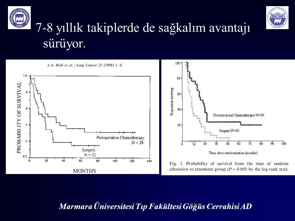 Marmara Üniversitesi Tıp Fakültesi Göğüs Cerrahisi AD 7-8 yıllık takiplerde de sağkalım avantajı sürüyor.