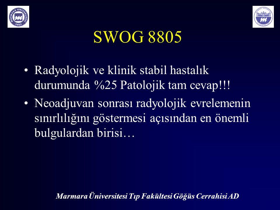 Marmara Üniversitesi Tıp Fakültesi Göğüs Cerrahisi AD SWOG 8805 Radyolojik ve klinik stabil hastalık durumunda %25 Patolojik tam cevap!!! Neoadjuvan s