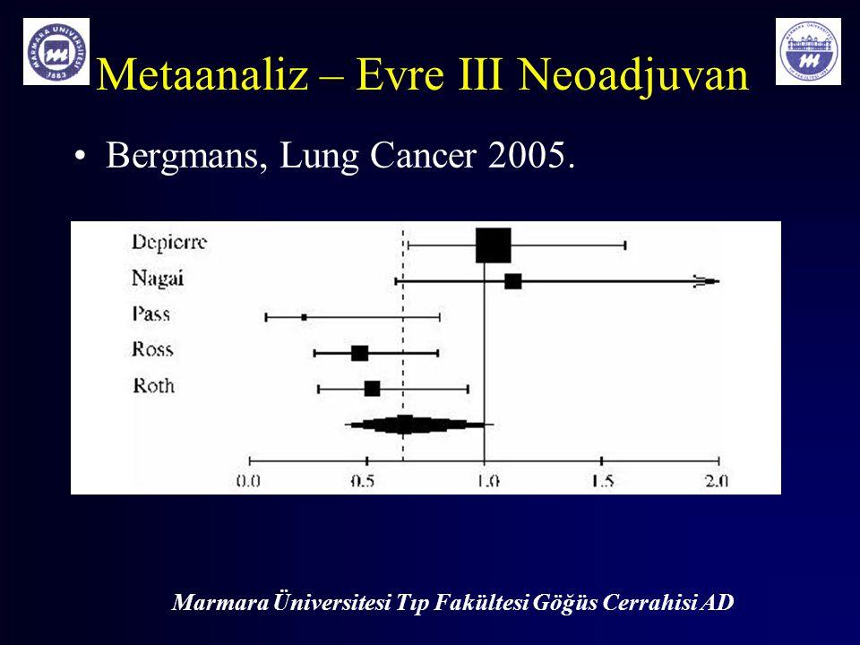 Marmara Üniversitesi Tıp Fakültesi Göğüs Cerrahisi AD Metaanaliz – Evre III Neoadjuvan Bergmans, Lung Cancer 2005.