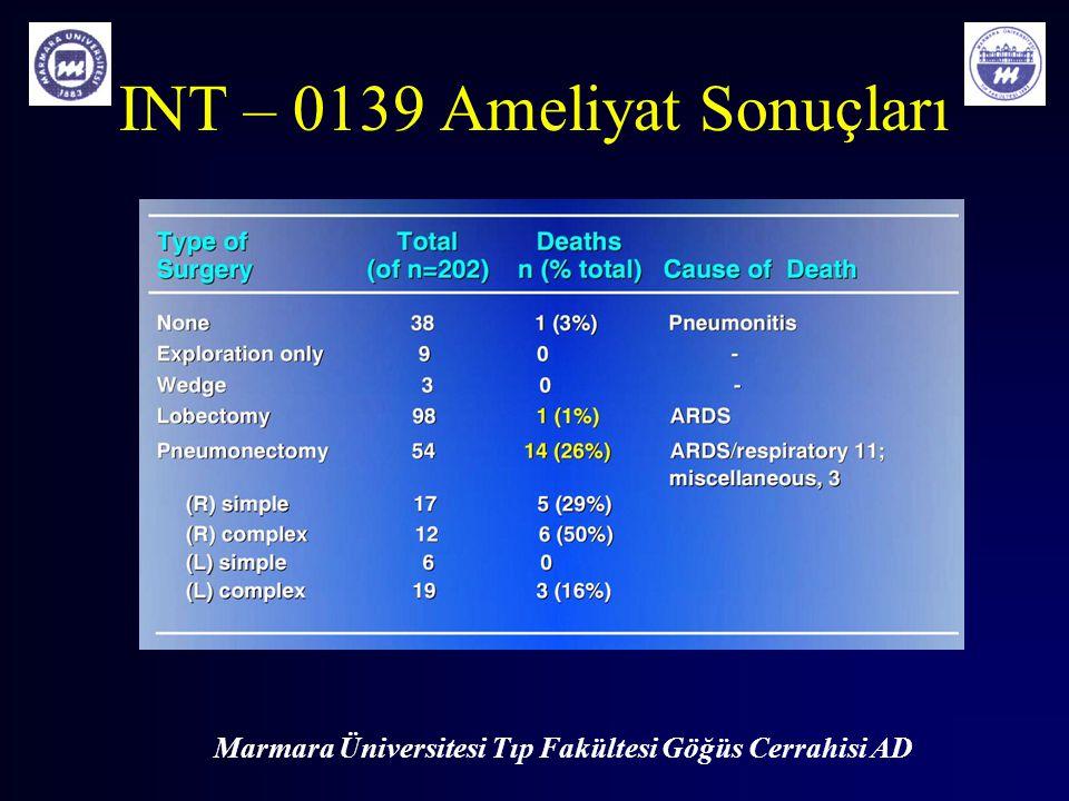 Marmara Üniversitesi Tıp Fakültesi Göğüs Cerrahisi AD INT – 0139 Ameliyat Sonuçları