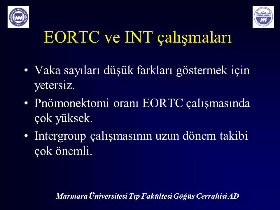 Marmara Üniversitesi Tıp Fakültesi Göğüs Cerrahisi AD EORTC ve INT çalışmaları Vaka sayıları düşük farkları göstermek için yetersiz. Pnömonektomi oran