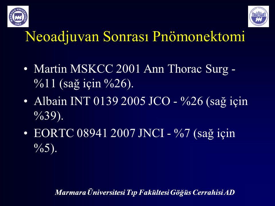 Marmara Üniversitesi Tıp Fakültesi Göğüs Cerrahisi AD Neoadjuvan Sonrası Pnömonektomi Martin MSKCC 2001 Ann Thorac Surg - %11 (sağ için %26). Albain I