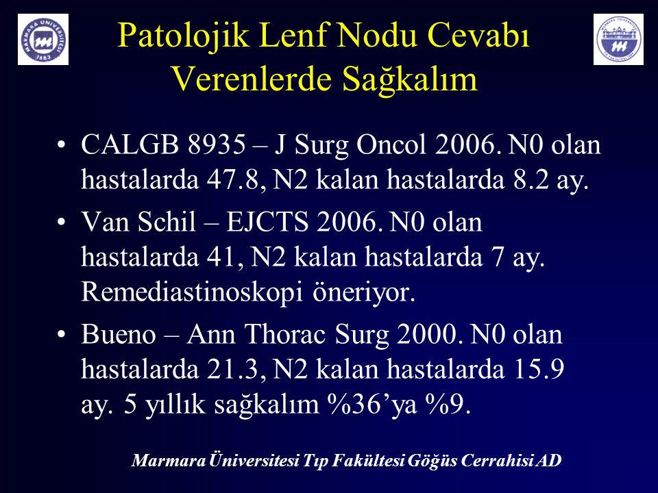 Marmara Üniversitesi Tıp Fakültesi Göğüs Cerrahisi AD Patolojik Lenf Nodu Cevabı Verenlerde Sağkalım CALGB 8935 – J Surg Oncol 2006. N0 olan hastalard