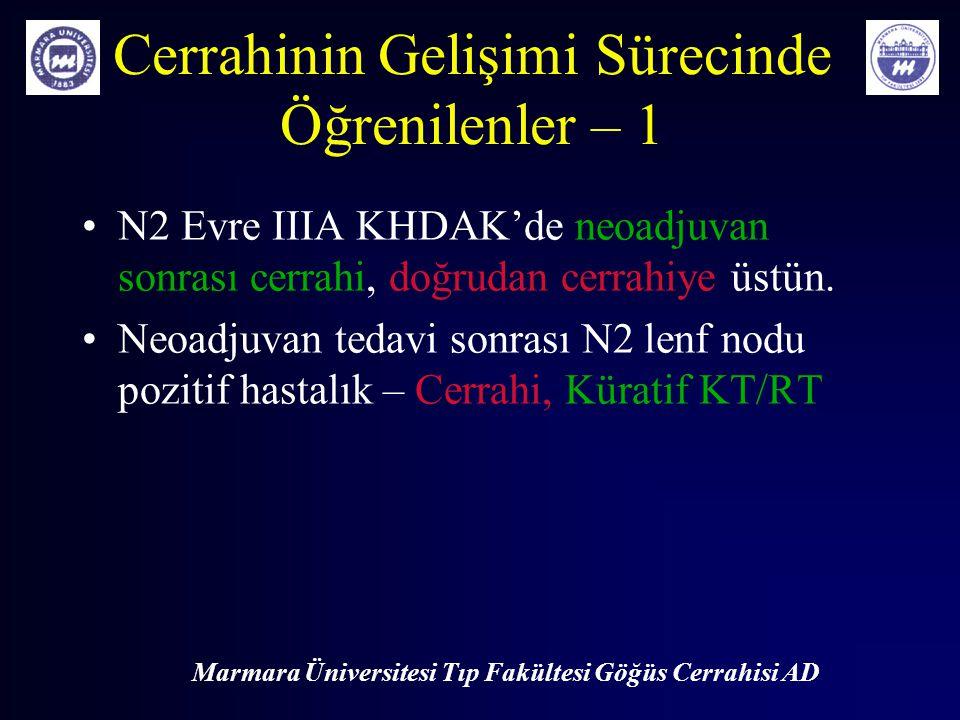Marmara Üniversitesi Tıp Fakültesi Göğüs Cerrahisi AD N2 Evre IIIA KHDAK'de neoadjuvan sonrası cerrahi, doğrudan cerrahiye üstün. Neoadjuvan tedavi so