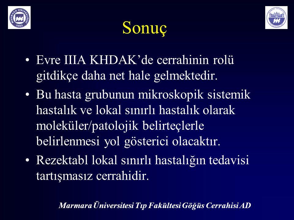 Marmara Üniversitesi Tıp Fakültesi Göğüs Cerrahisi AD Sonuç Evre IIIA KHDAK'de cerrahinin rolü gitdikçe daha net hale gelmektedir. Bu hasta grubunun m