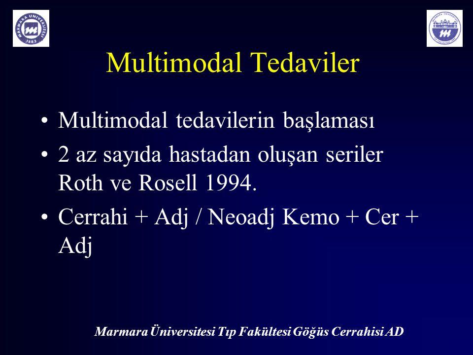 Marmara Üniversitesi Tıp Fakültesi Göğüs Cerrahisi AD Multimodal Tedaviler Multimodal tedavilerin başlaması 2 az sayıda hastadan oluşan seriler Roth v