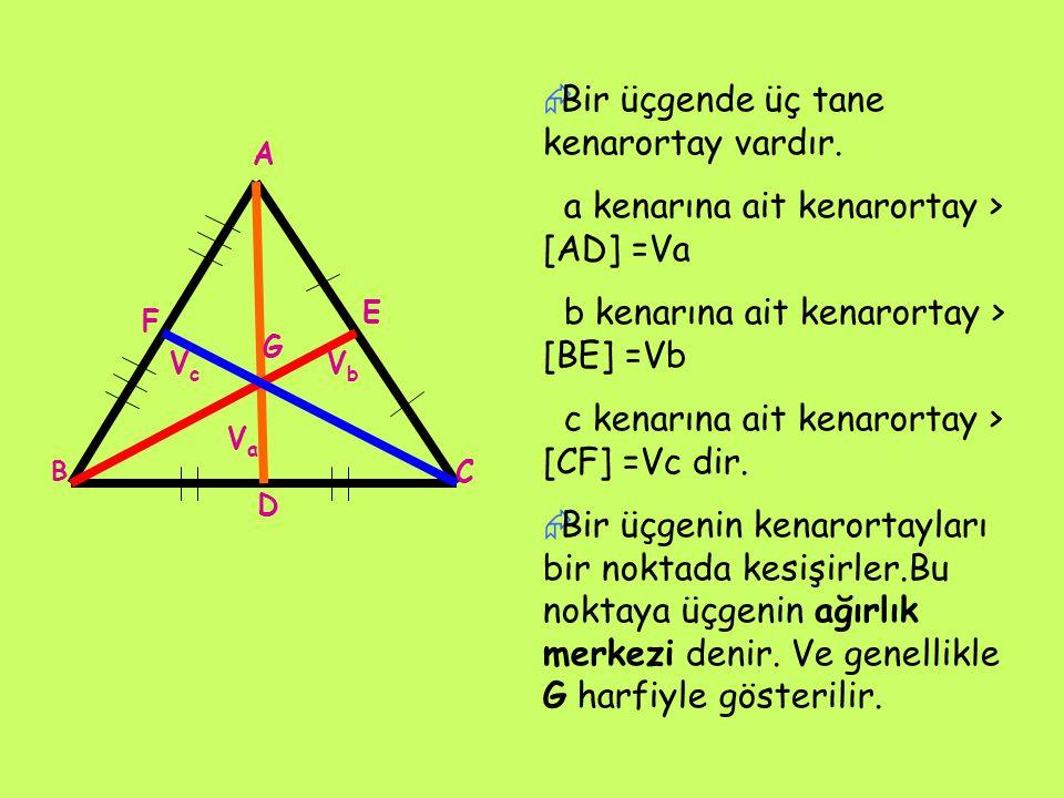  Bir üçgende üç tane kenarortay vardır. a kenarına ait kenarortay > [AD] =Va b kenarına ait kenarortay > [BE] =Vb c kenarına ait kenarortay > [CF] =V