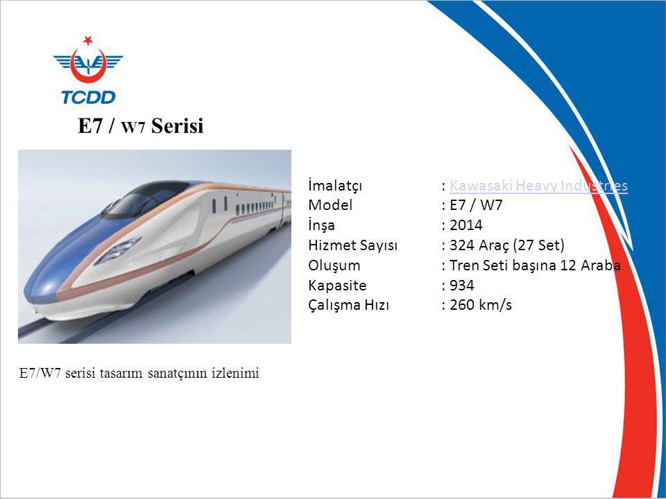 İmalatçı: Kawasaki Heavy IndustriesKawasaki Heavy Industries Model: E7 / W7 İnşa: 2014 Hizmet Sayısı: 324 Araç (27 Set) Oluşum: Tren Seti başına 12 Ar