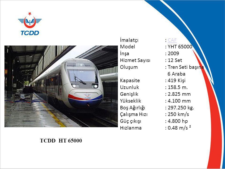 İmalatçı: CAFCAF Model: YHT 65000 İnşa: 2009 Hizmet Sayısı: 12 Set Oluşum: Tren Seti başına 6 Araba Kapasite: 419 Kişi Uzunluk: 158.5 m. Genişlik: 2.8